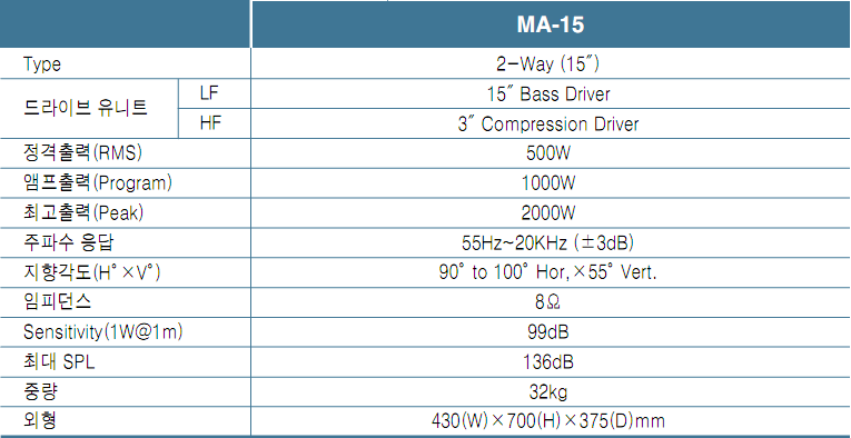 ma-15 스펙.png