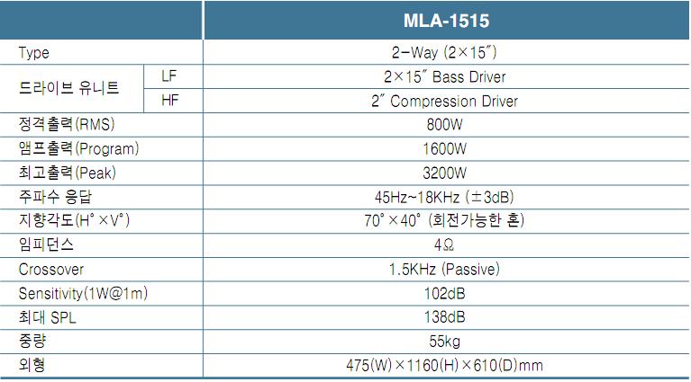 MLA-1515.png