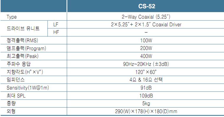 CS-52 스펙.png