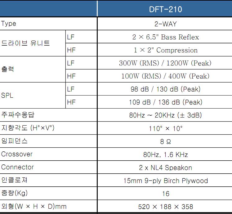 DFT-210 스펙.png