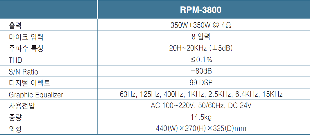 RPM-3800 스펙.png