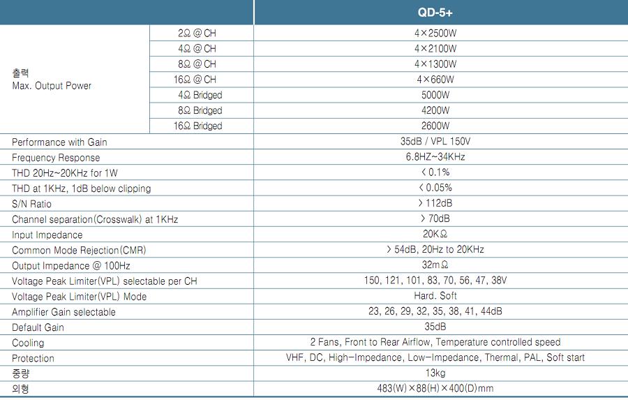 QD-5 스펙.png