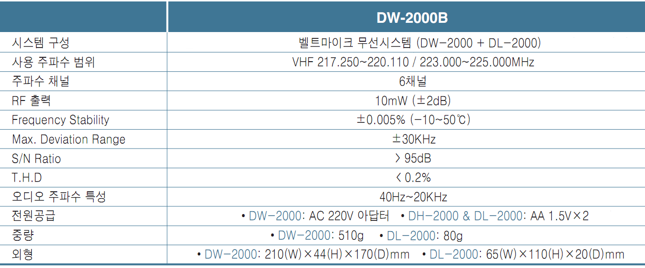 DW-2000B 스펙.png