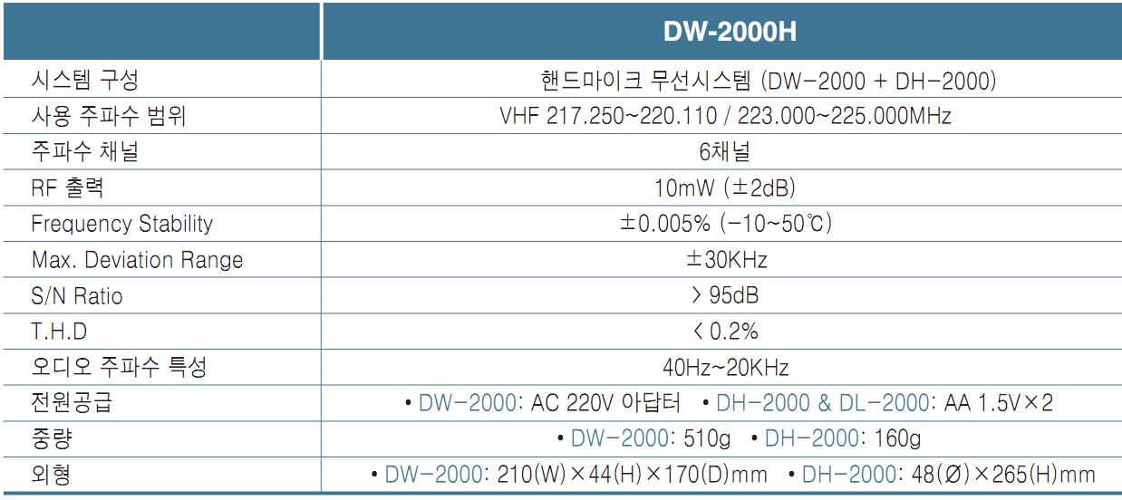 DW-2000H 스펙.png