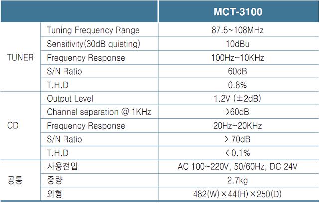 MCT 스펙.png