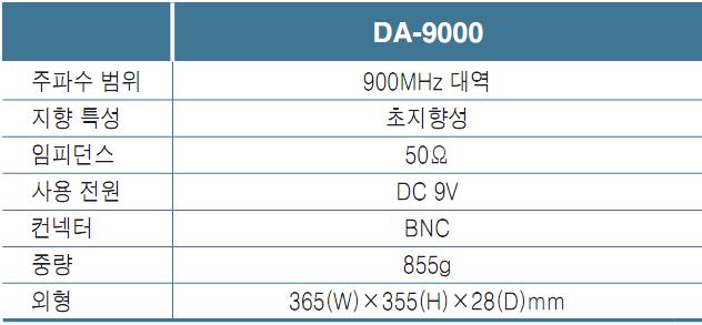 DA-9000 스펙.png