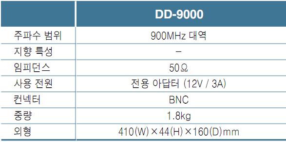 DD-9000 스펙.png