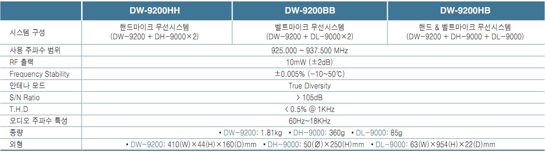 DW-9200 스펙.png
