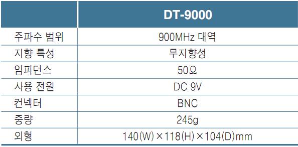 DT-9000 스펙.png