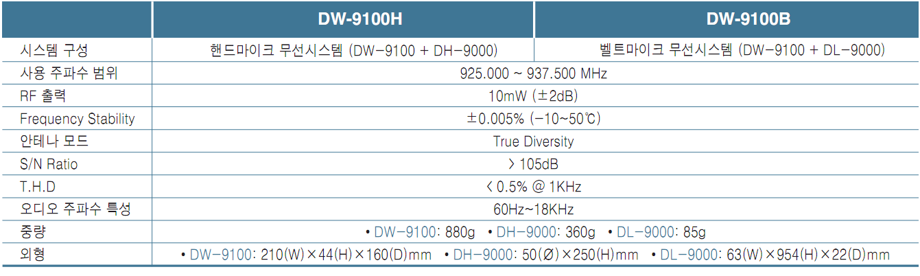 DW-9100 스펙.png