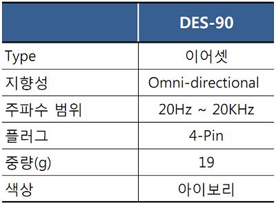 DES-90 스펙테이블.png