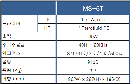 MS-6T 스펙.png