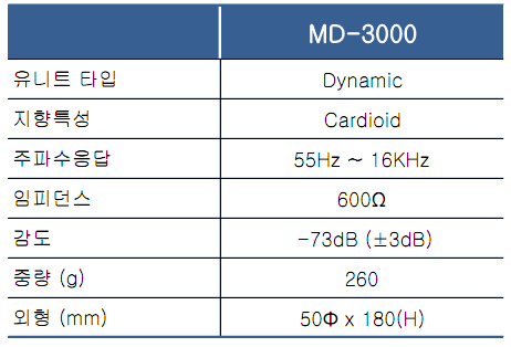 MD3000스펙.png