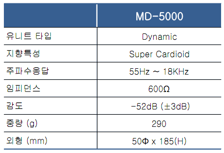 MD5000스펙.png