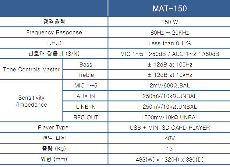 mat-150 스펙.png