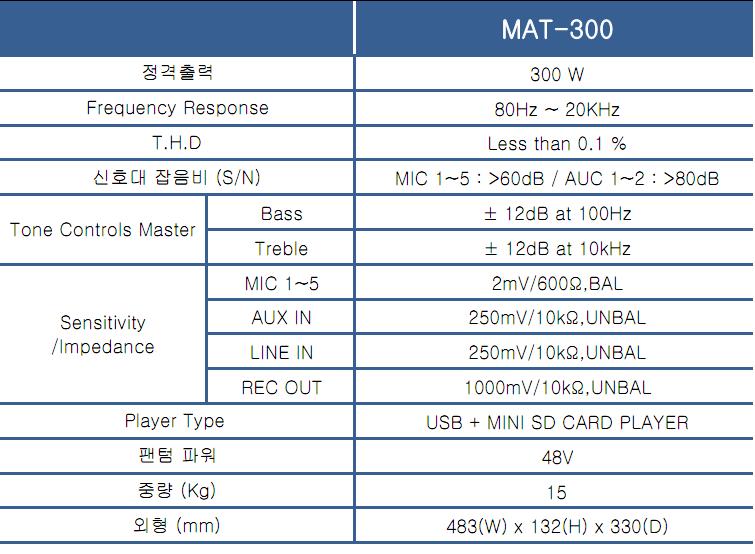 mat-300 스펙.png