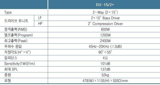 RX-152 스펙 테이블.jpg
