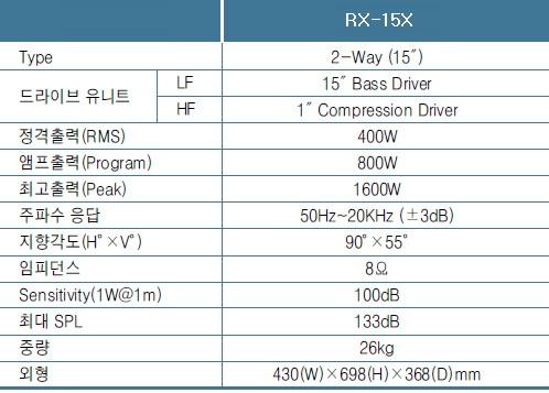 RX-15X 스펙.jpg