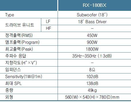 RX-180BX 스펙.jpg