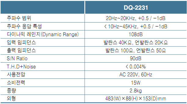 DQ 스펙.png