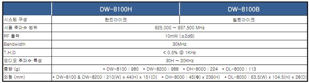 8100 스펙.png