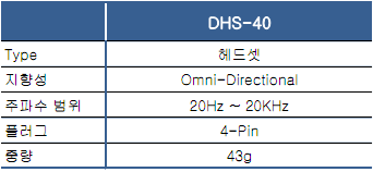 DHS-40 스펙.png