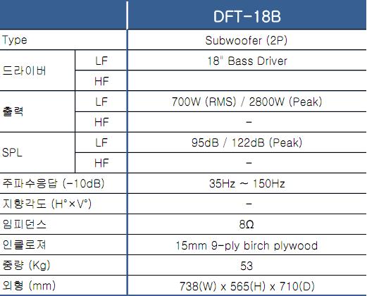 DFT-18B 스펙 테이블.png