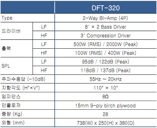DFT-320 스펙 테이블.png