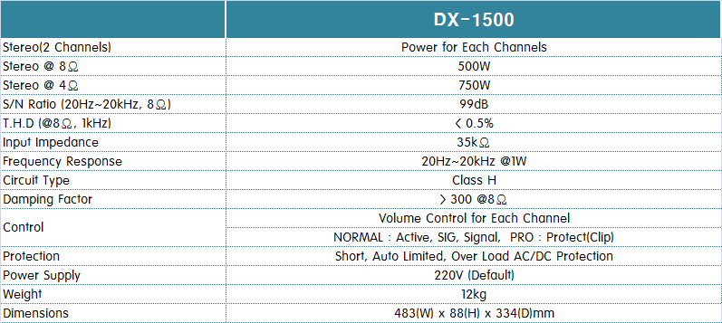 DX-1500 스펙.png